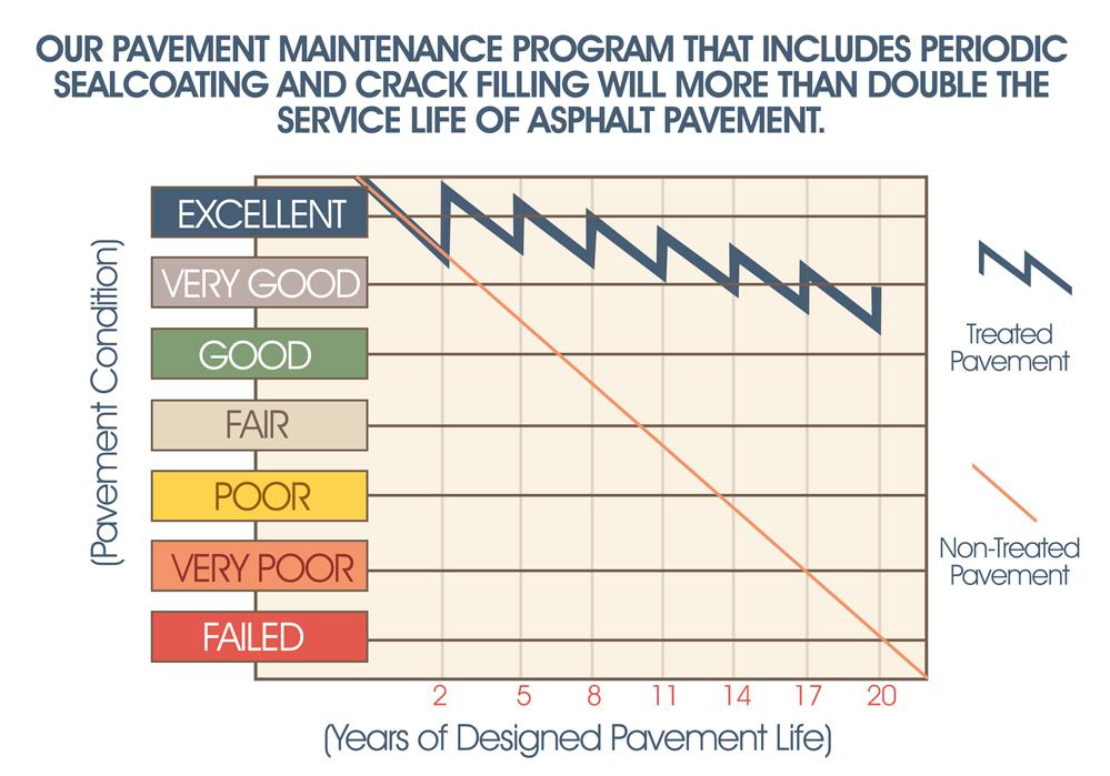 Graph 999px - FAQ